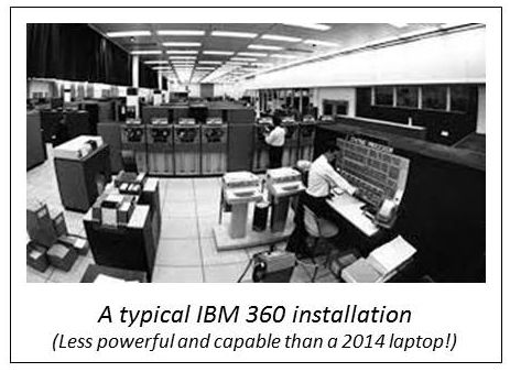 A Typical IBM 360 installation
