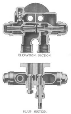 Feed water pump - Elevation and Plan Sections
