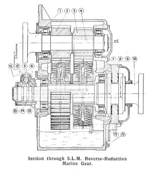 Sectioned gearbox